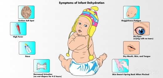 Possible Causes Of Infant Diarrhea
