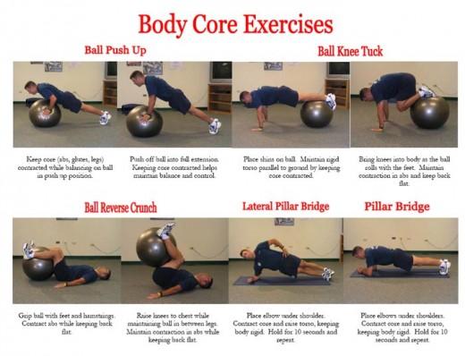 Multifidus exercises