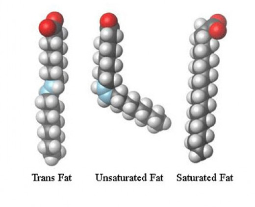 Trans fat vs saturated fat