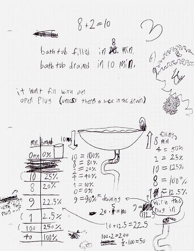 Bath Tub Math