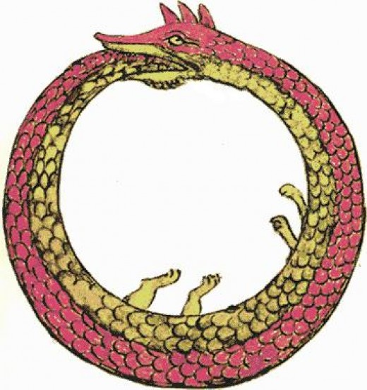 Fig.1 Serpent / Dragon swallowing its own tail, a symbol for the cyclic order of the universe.