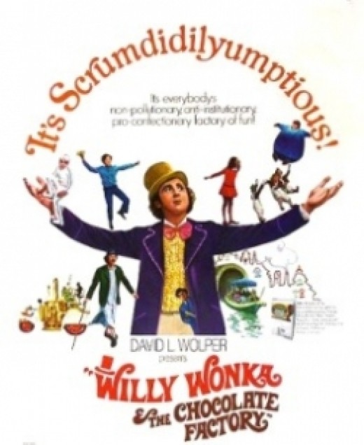 Willy Wonka on Wikipedia