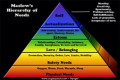 Maslow's Hierarchy of Needs Revisited