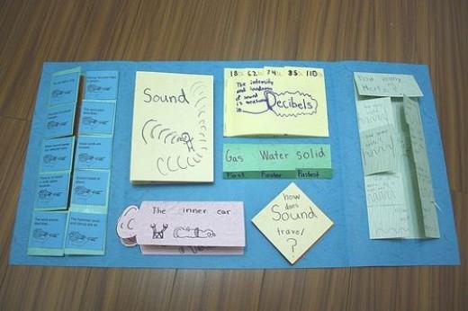 sound lapbook inside