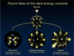 NASA'S estimation of dark energy