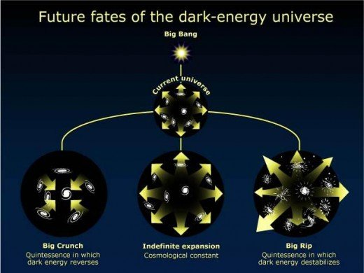 NASA'S estimation of dark energy