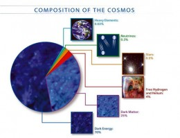 Latest dark energy chart