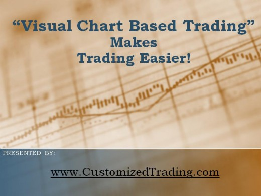 Visual Chart Trading