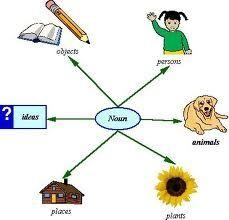 nouns.jpg