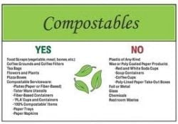what-not-to-compost.jpg
