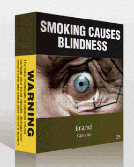 Blindness caused by tobacco