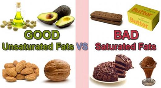 Good fat versus bad fat