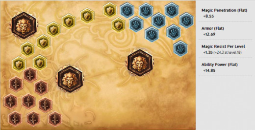 ChoGath Runes