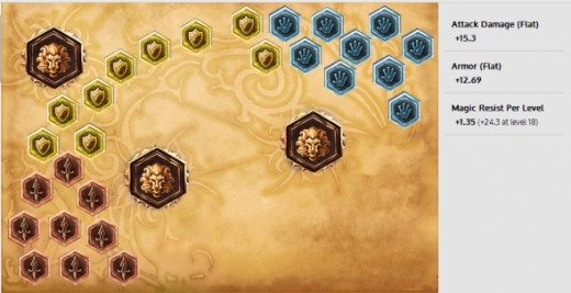 Sivir Runes