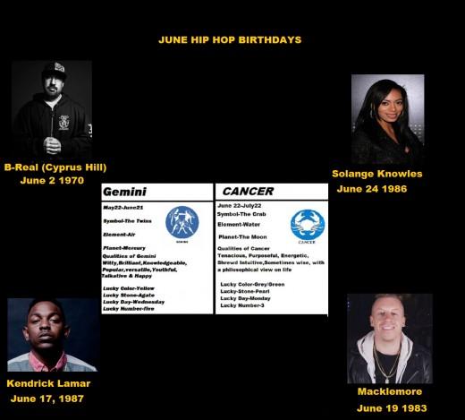 June Hip Hop Birthdays