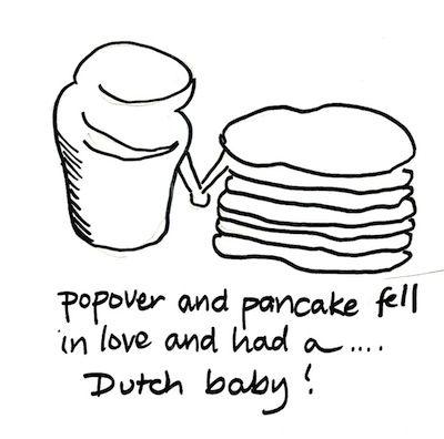 dutch baby recipe