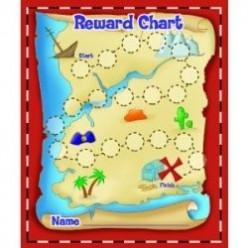 The Huge Benefits Of Using Reward Charts