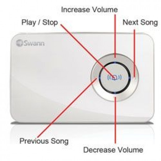 Diagram of the MP3 Playing Doorbell