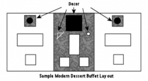 sample modern dessert buffet layout