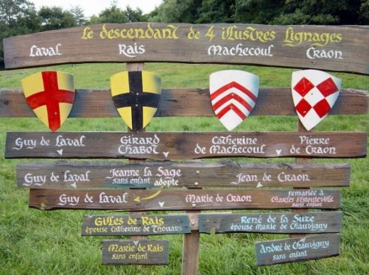 Medieval Festivals in the Vendee