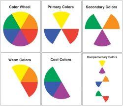 art colour wheel
