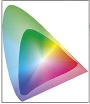 canon pixma pro9500 printer color gamut