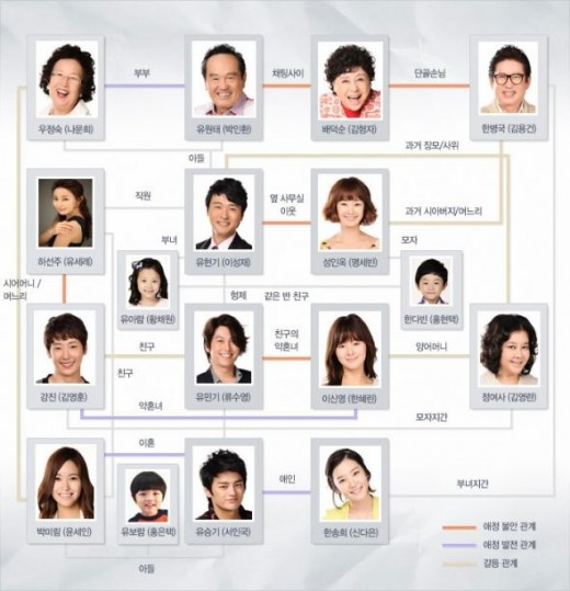 Rascal Sons Character Chart