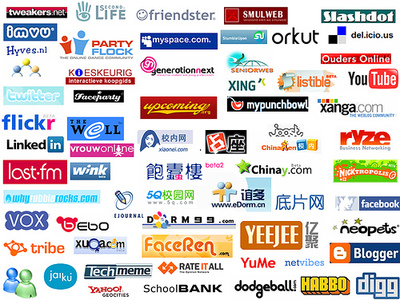 Social Networking Web 2.0 Sites