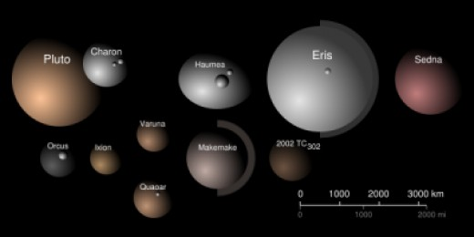 Comparison of Dwarfs, their Satellites, and Small Solar-System bodies