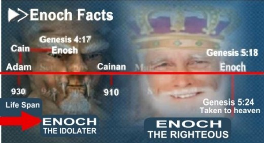 Who is Enoch? Find out!