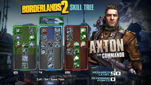 Axton the Commando