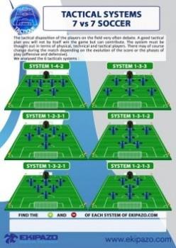 Soccer tactics 7 vs 7