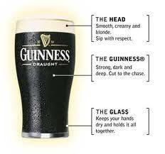 Anatonmy of the Perfect Guinness Pint