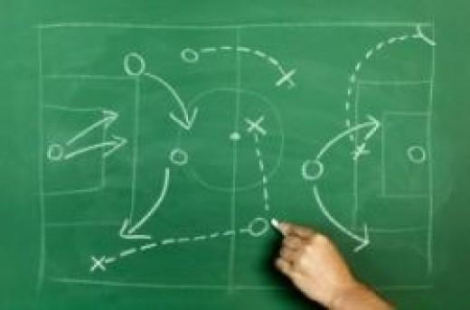 Soccer chalkboard pic