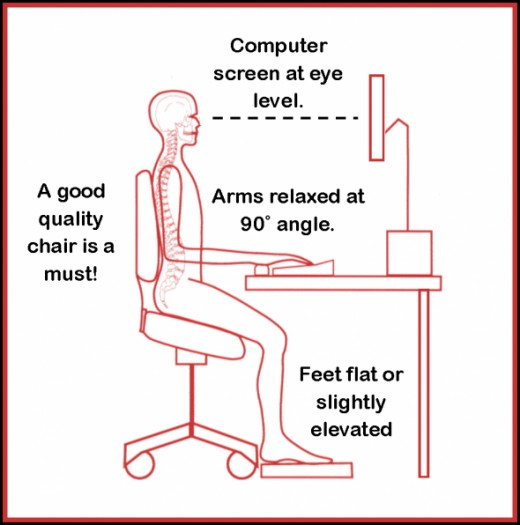 proper posture while sitting