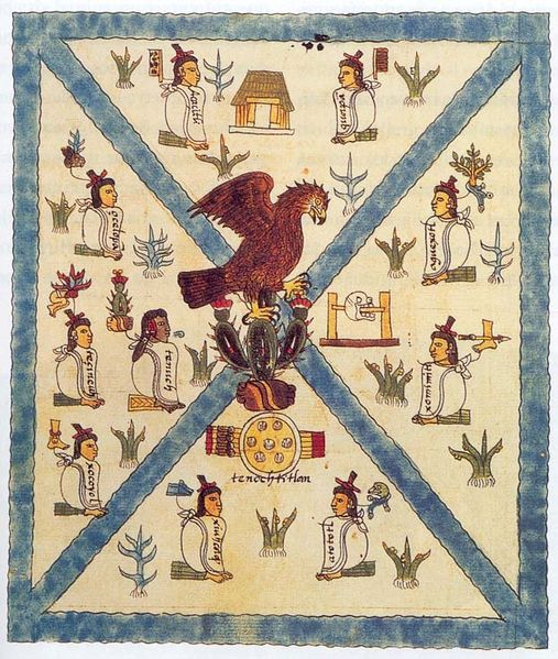 The Codex Mendoza's front page, from a 71 page guide to Mexican culture, life and history, written in about 1540 AD. Now in the Bodleian Library at Oxford University.