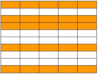 Using SELECT statement, you can select specific rows of a table. The orange rows of this picture means that only those rows are selected.
