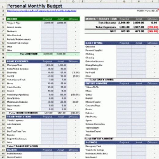 Monthly Financial Plan
