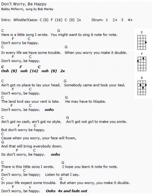 Guitar guitar chords your song : Ukulele : your song ukulele chords Your Song Ukulele along with ...