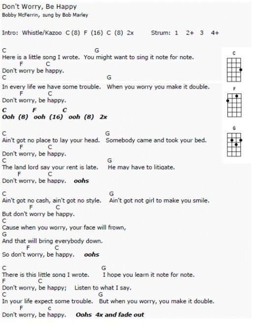 Ukulele chords christian songs