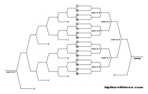 how to draw a tournament bracket