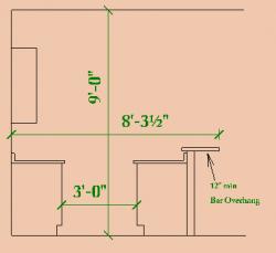 basic basement bar lay-out