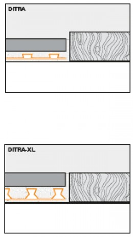 DITRA and DITRA-XL Profiles