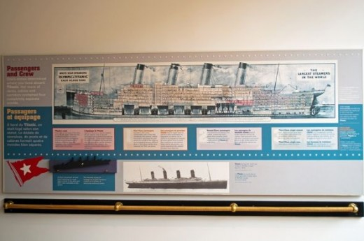 A chart that shows where on the Titanic first, second, and third class passenger cabins were located.