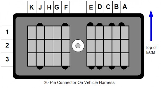 vehicle harness connector