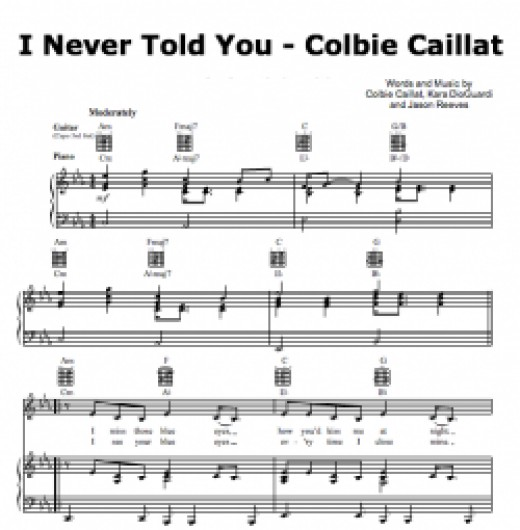 I Never Told You - Colbie Caillat Sheet Music