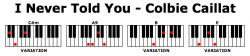 I Never Told You Piano Chords