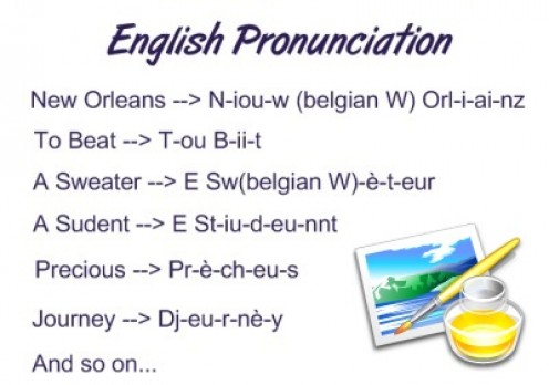 Showing your students how to pronounce English sounds might ease their understanding.