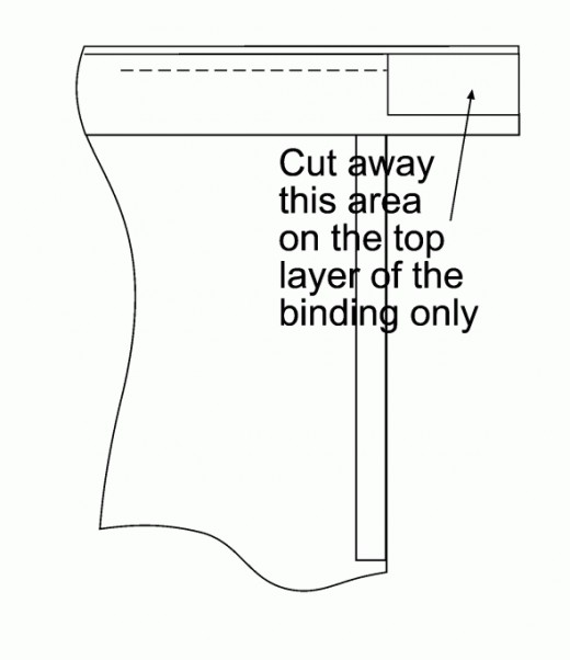 Cut away excess fabric