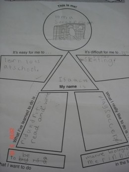 2.a This was the planning stage of the main writing activity, modelled as a whole class.